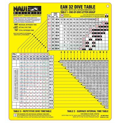 Picture of Dive Table, EANx 32 Dive Table - Plastic