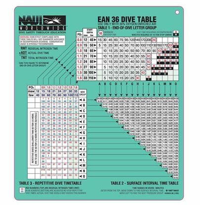 Picture of Dive Table, EANx 36 Dive Table - Plastic