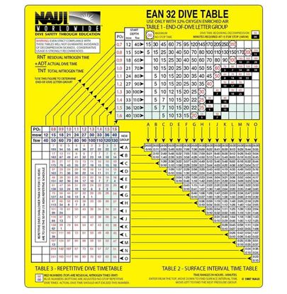 NAUI EANx 32 Dive Table Wall Chart