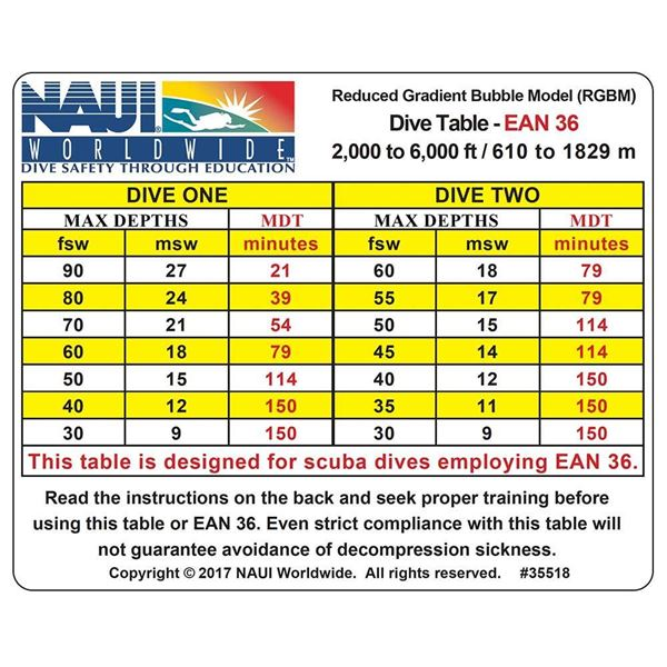 Dive Tables, RGBM EANx-36 2-6M Ft