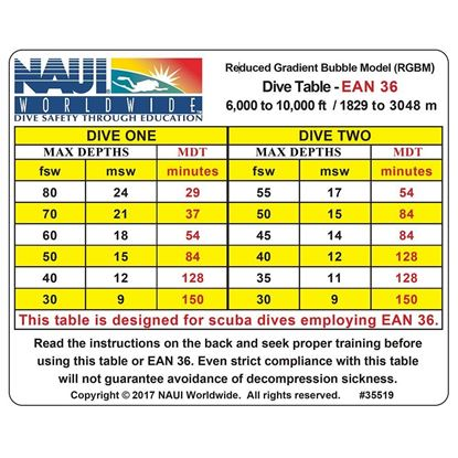 Dive Tables, RGBM EANx-36 6-10M Ft