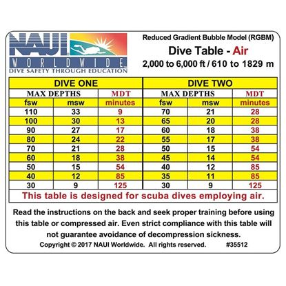 NAUI RGBM Air Dive Table for 2000- 6000 ft.