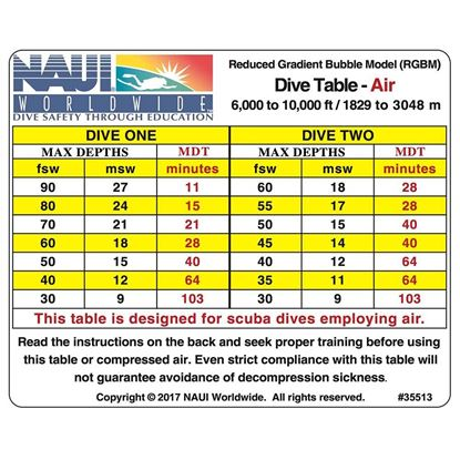 Dive Tables, RGBM Tables Air 6-10M Ft
