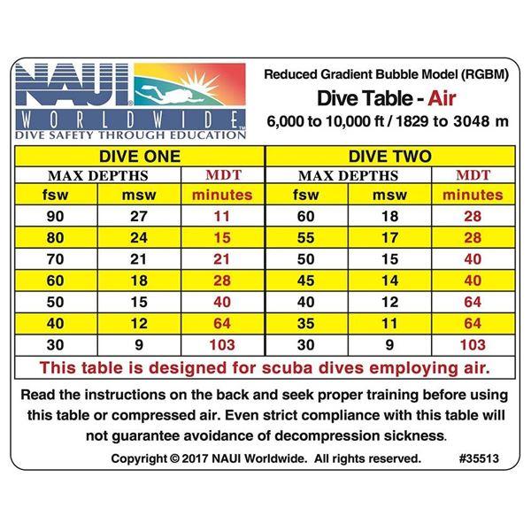 Dive Tables, RGBM Tables Air 6-10M Ft